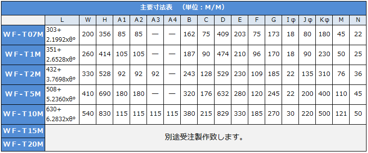 アクチュエーターWF型寸法表
